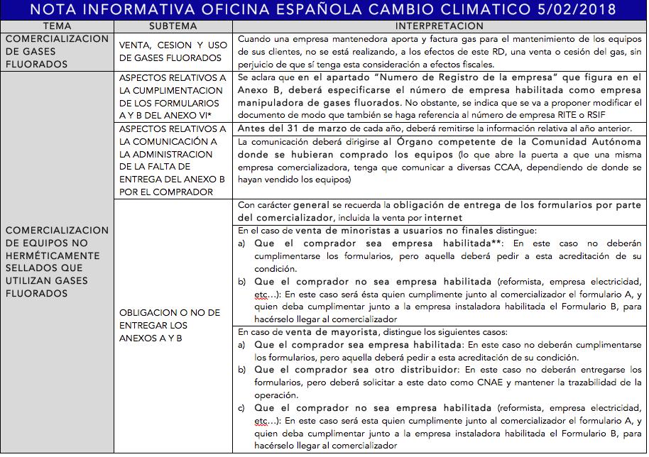 Nota informativa de la oficina espa ola de cambio clim tico - Oficina espanola de cambio climatico ...